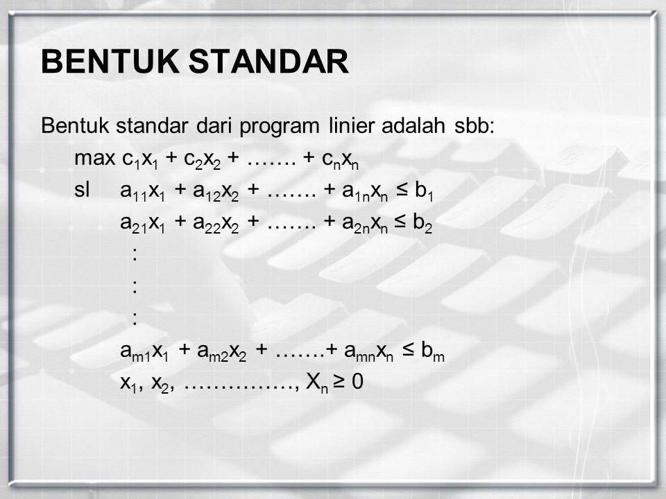 BENTUK STANDAR Bentuk standar dari program linier adalah sbb:
