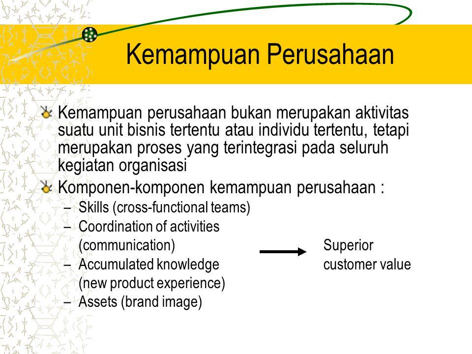 Kemampuan Perusahaan