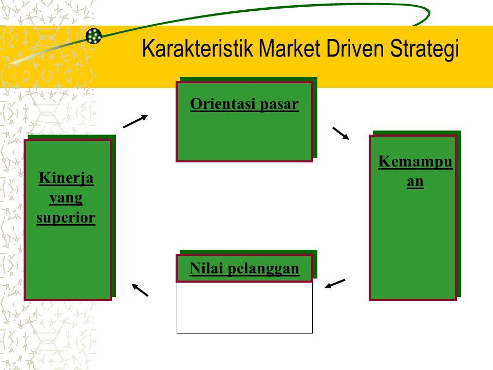 Karakteristik Market Driven Strategi