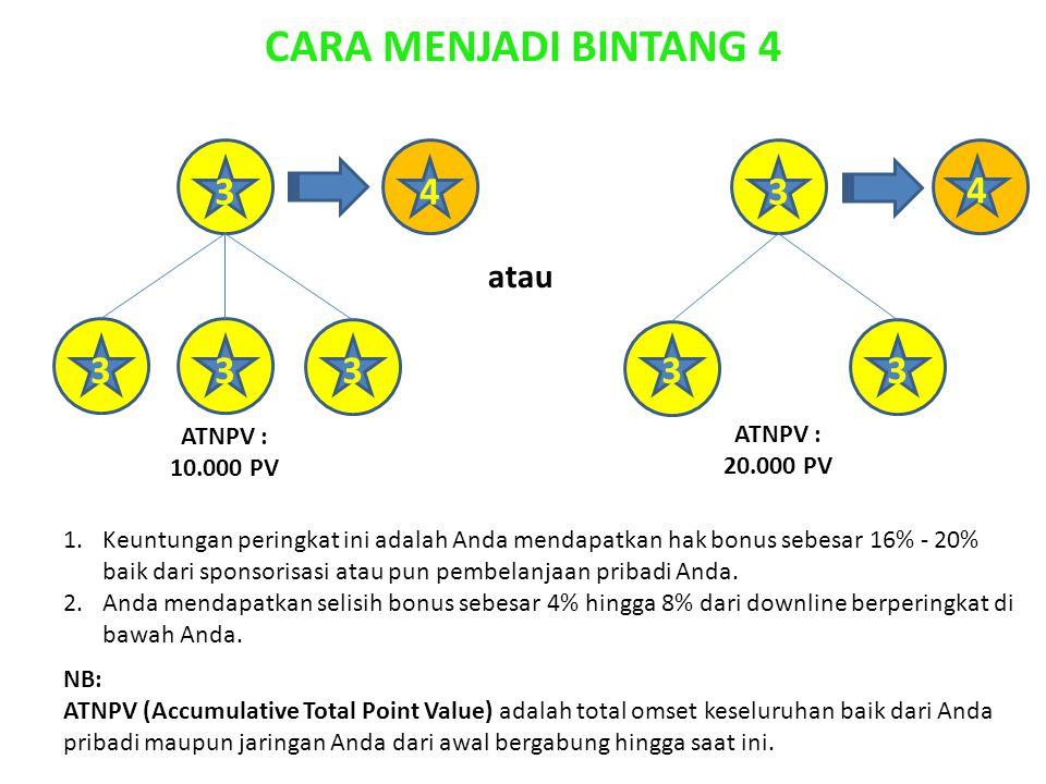 CARA MENJADI BINTANG 4 3 4 3 4 3 3 3 3 3 atau ATNPV : 10.000 PV