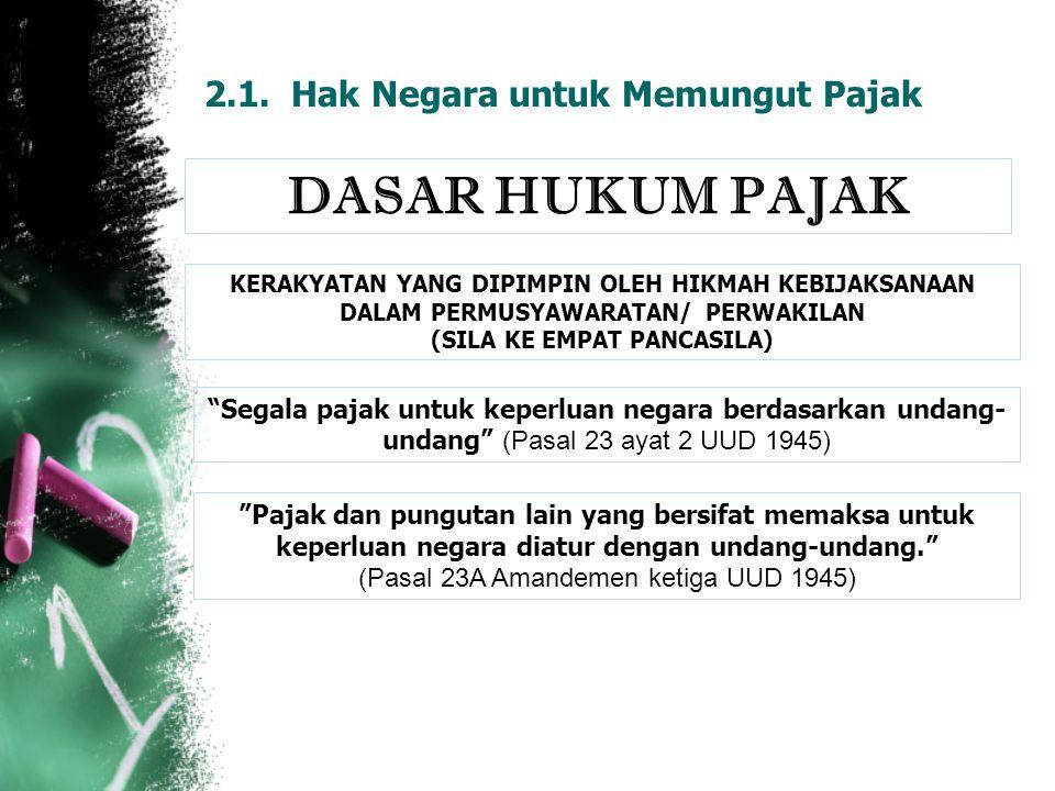 2.1. Hak Negara untuk Memungut Pajak