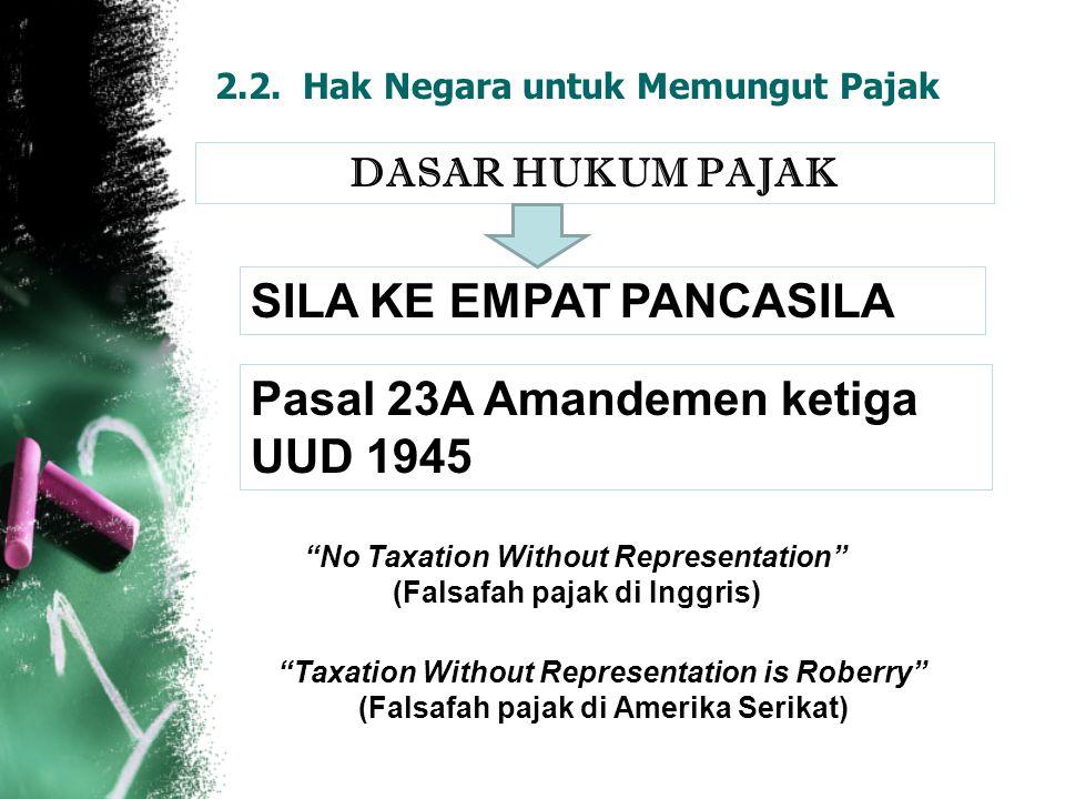 2.2. Hak Negara untuk Memungut Pajak