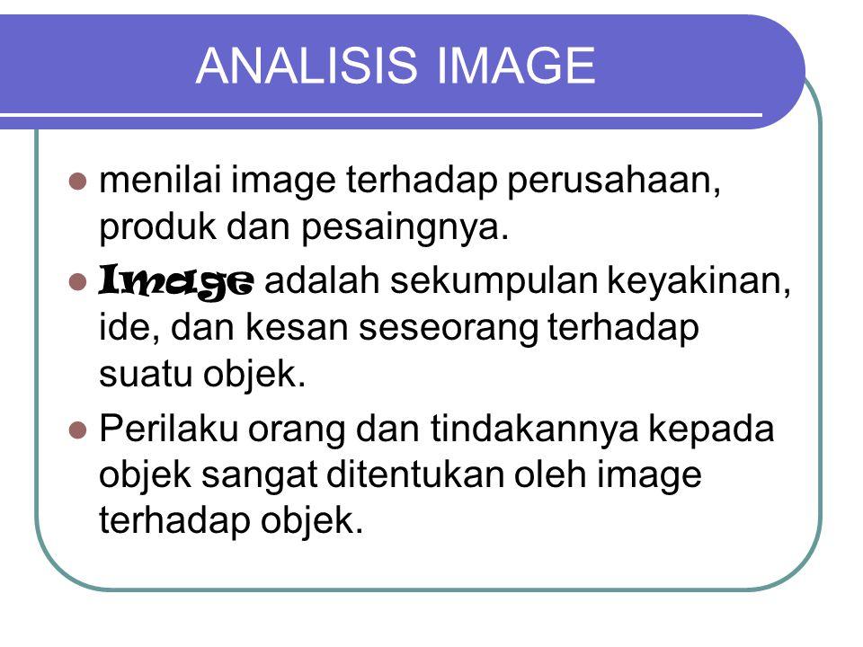 ANALISIS IMAGE menilai image terhadap perusahaan, produk dan pesaingnya.