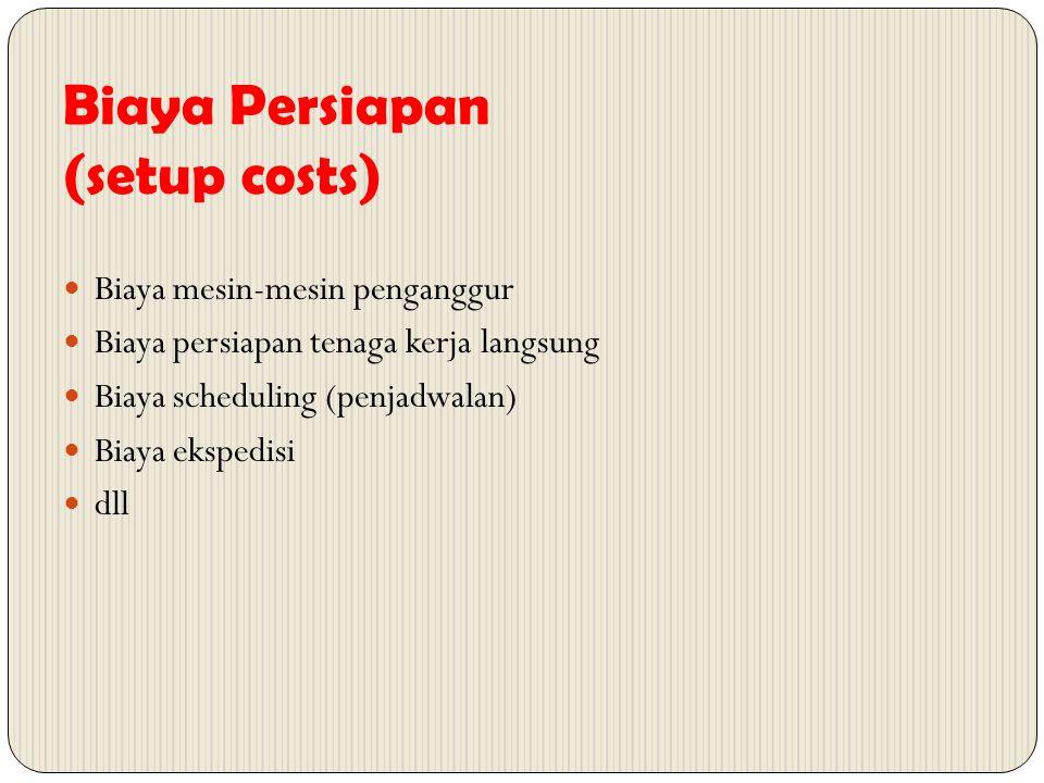 Biaya Persiapan (setup costs)
