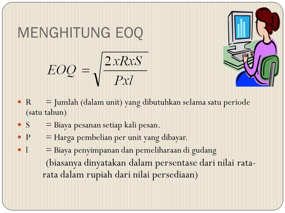 MENGHITUNG EOQ R = Jumlah (dalam unit) yang dibutuhkan selama satu periode (satu tahun) S = Biaya pesanan setiap kali pesan.