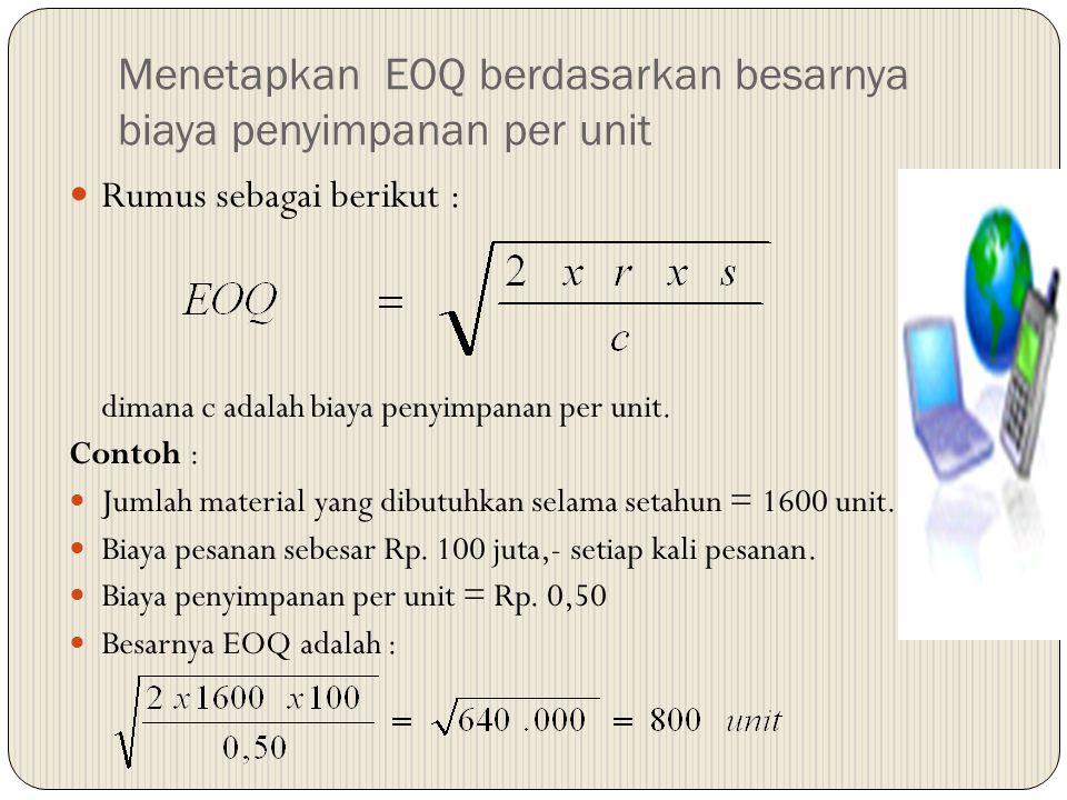 Menetapkan EOQ berdasarkan besarnya biaya penyimpanan per unit