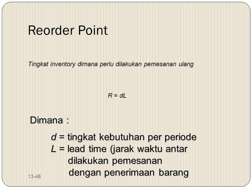 Reorder Point Dimana : d = tingkat kebutuhan per periode