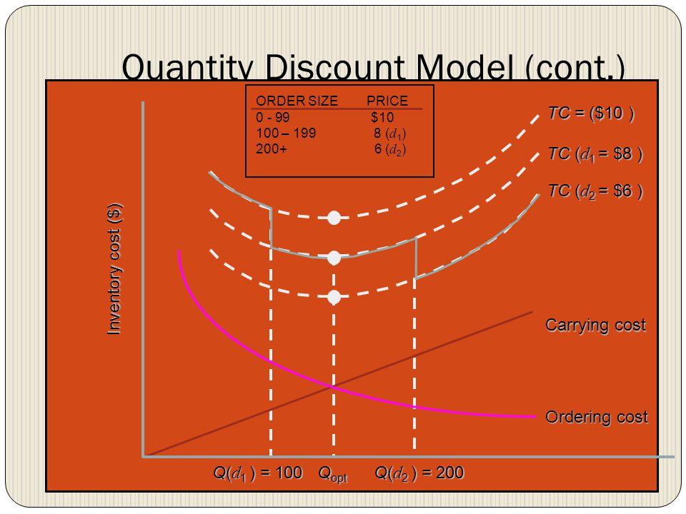 Quantity Discount Model (cont.)