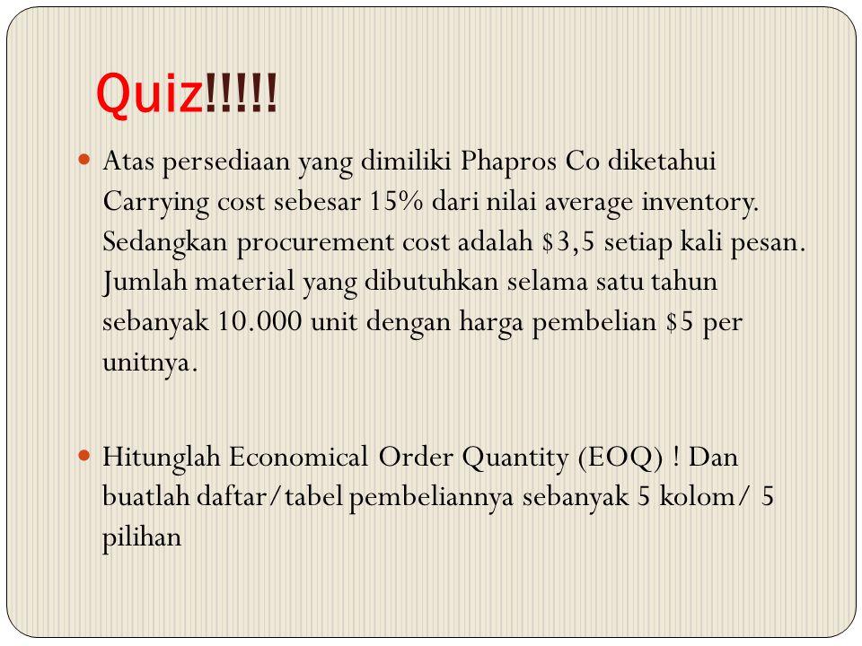 Quiz!!!!!