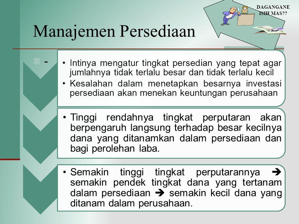 Manajemen Persediaan -