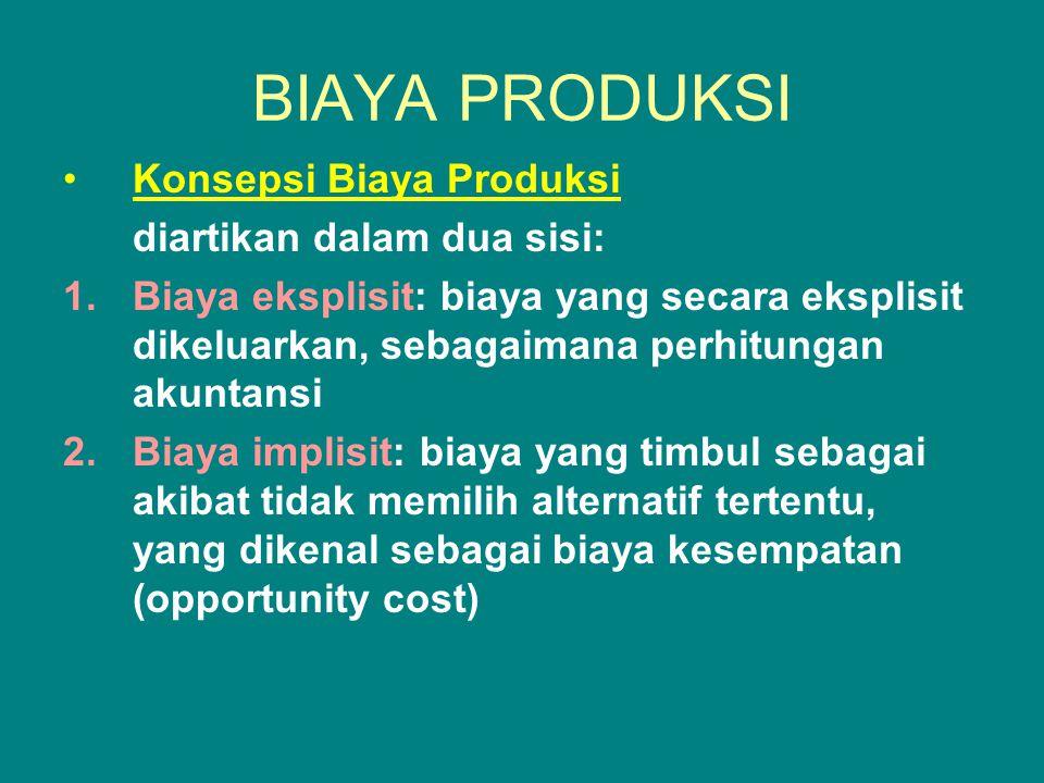 BIAYA PRODUKSI Konsepsi Biaya Produksi diartikan dalam dua sisi: