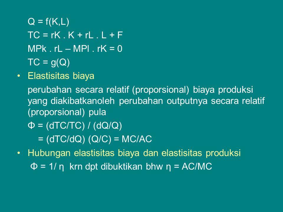 Q = f(K,L) TC = rK . K + rL . L + F. MPk . rL – MPl . rK = 0. TC = g(Q) Elastisitas biaya.