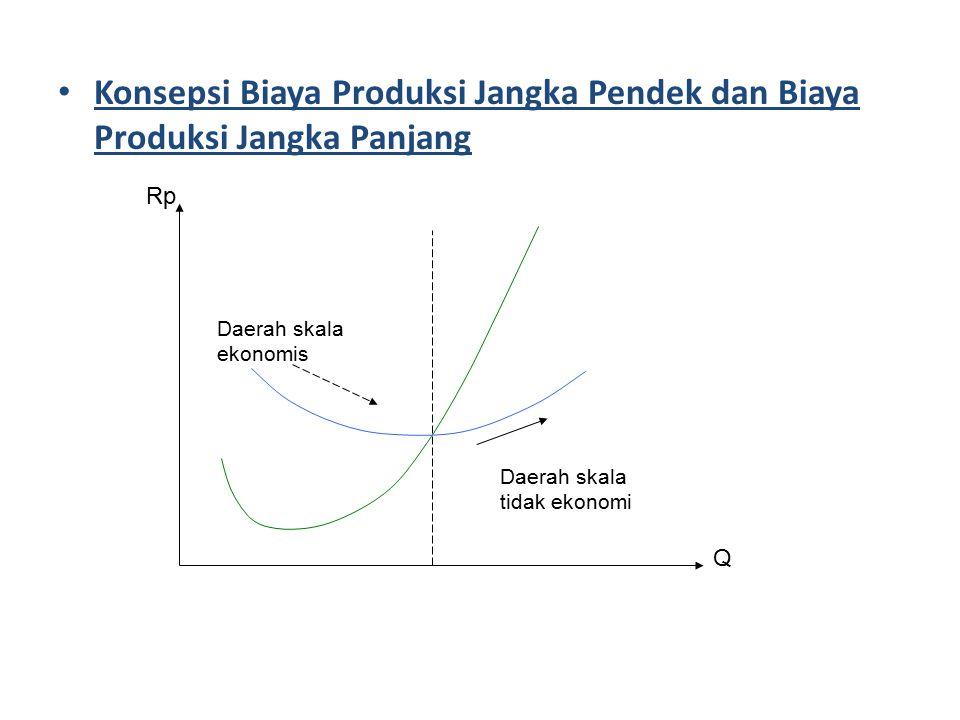 Konsepsi Biaya Produksi Jangka Pendek dan Biaya Produksi Jangka Panjang