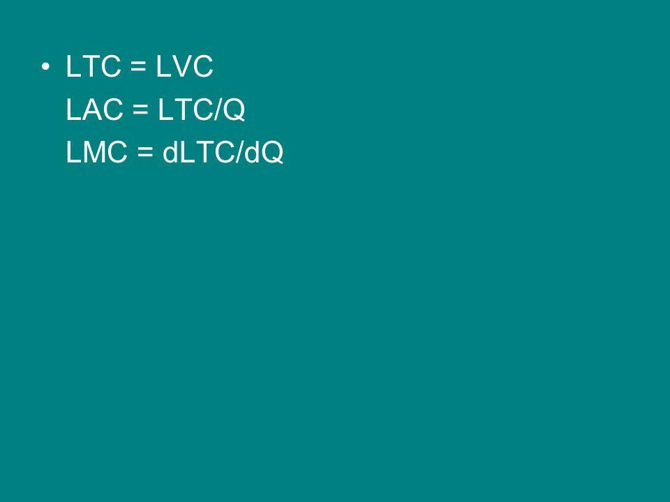 LTC = LVC LAC = LTC/Q LMC = dLTC/dQ