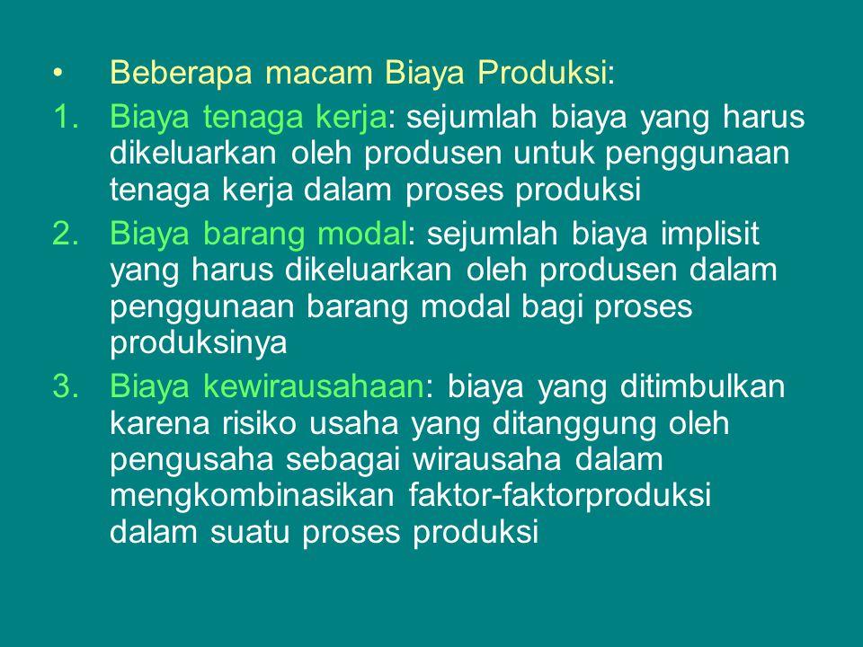 Beberapa macam Biaya Produksi: