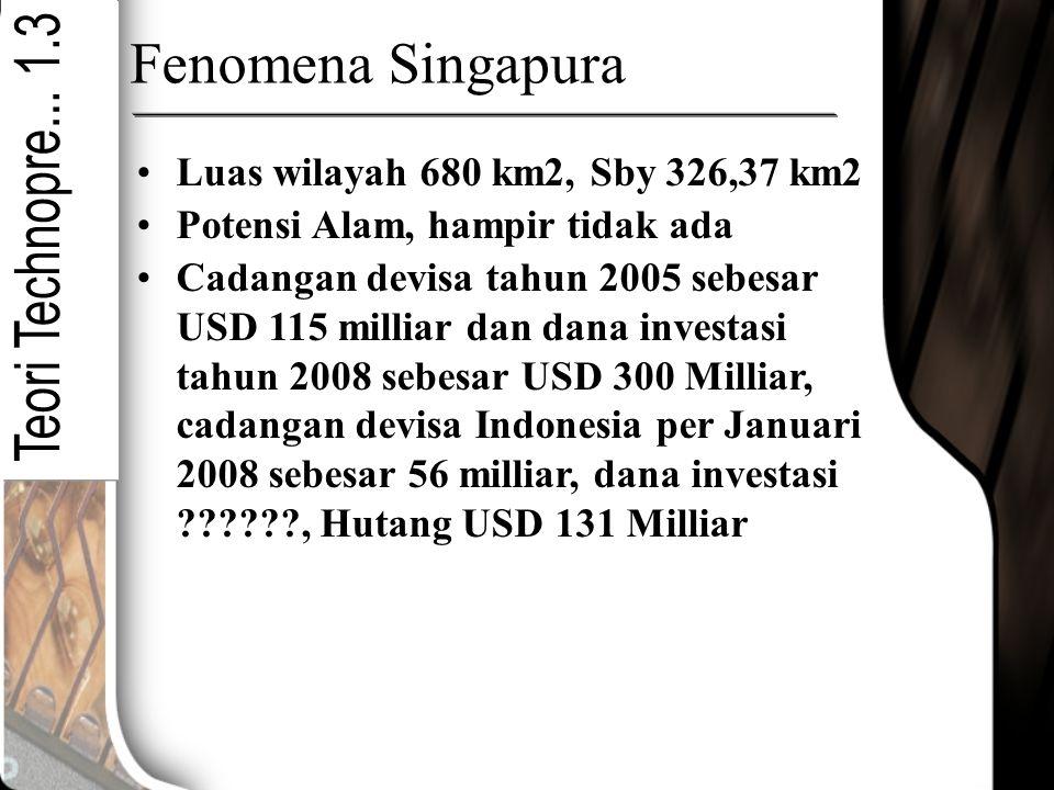 Fenomena Singapura Teori Technopre... 1.3