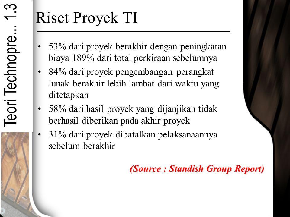 Riset Proyek TI Teori Technopre... 1.3