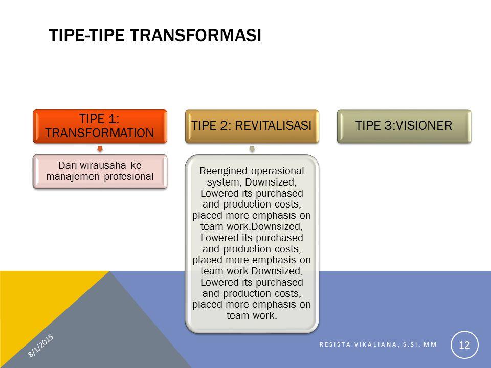 Tipe-tipe Transformasi