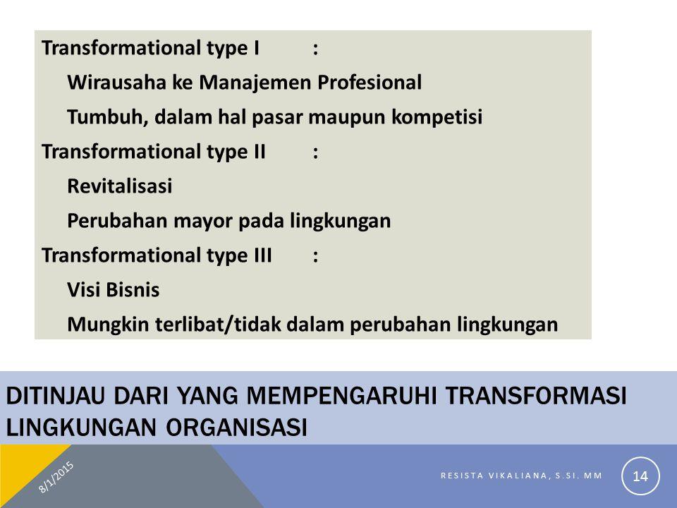 Ditinjau dari yang mempengaruhi Transformasi Lingkungan Organisasi
