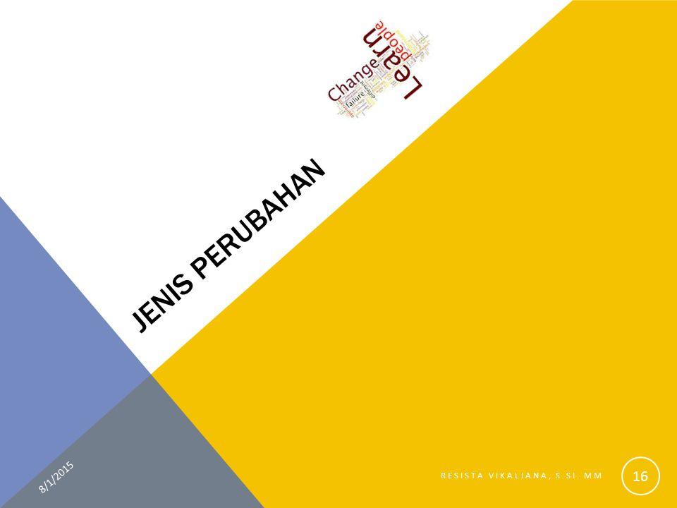 JENIS PERUBAHAN 8/1/2015 Resista Vikaliana, S.Si. MM