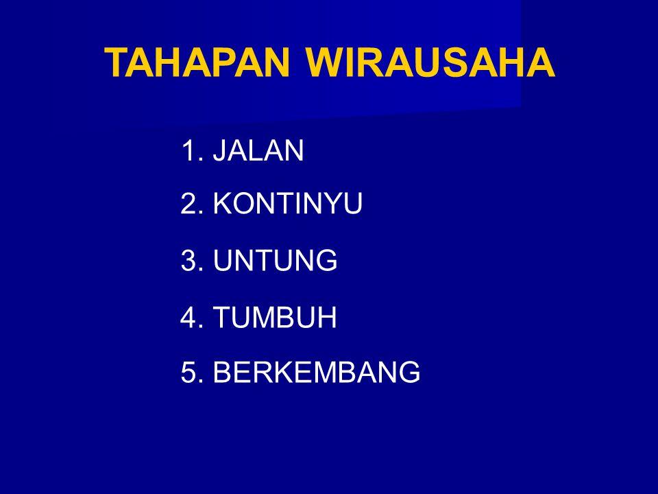 TAHAPAN WIRAUSAHA 1. JALAN 2. KONTINYU 3. UNTUNG 4. TUMBUH