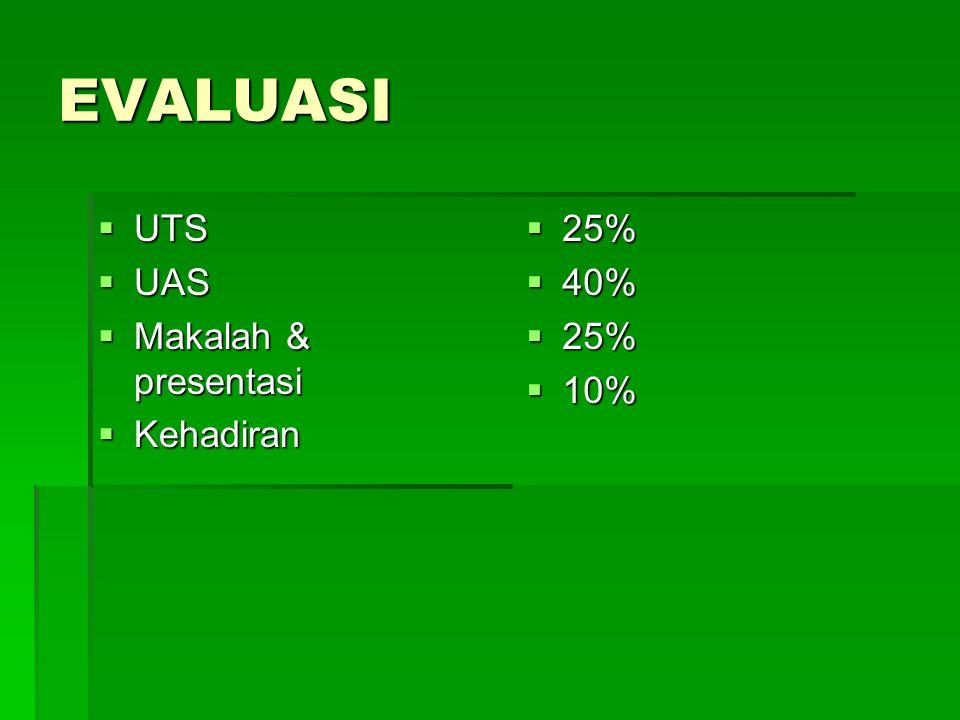 EVALUASI UTS UAS Makalah & presentasi Kehadiran 25% 40% 10%