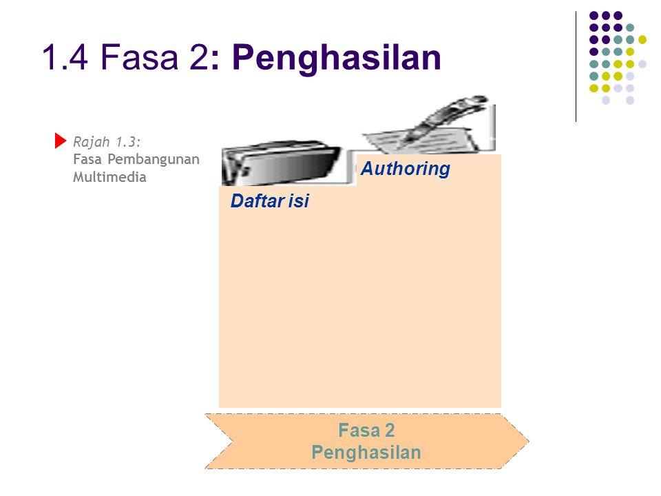 1.4 Fasa 2: Penghasilan Authoring Daftar isi Fasa 2 Penghasilan