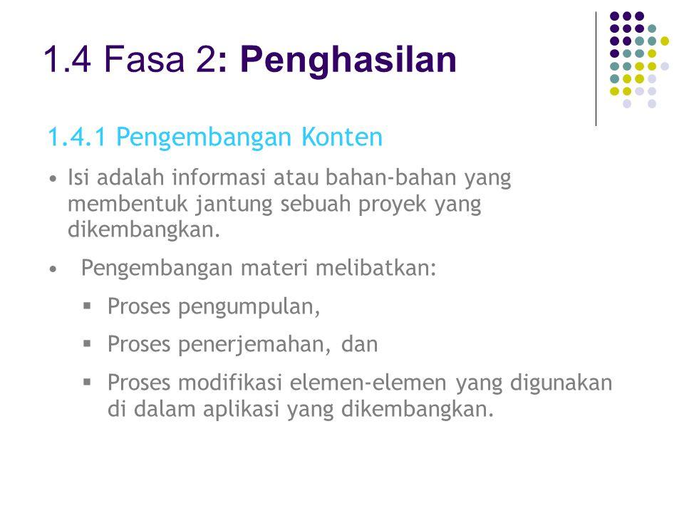 1.4 Fasa 2: Penghasilan 1.4.1 Pengembangan Konten