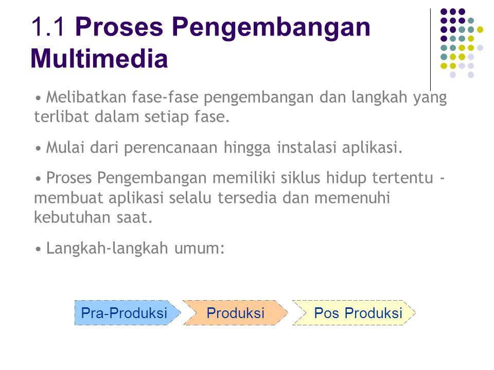 1.1 Proses Pengembangan Multimedia