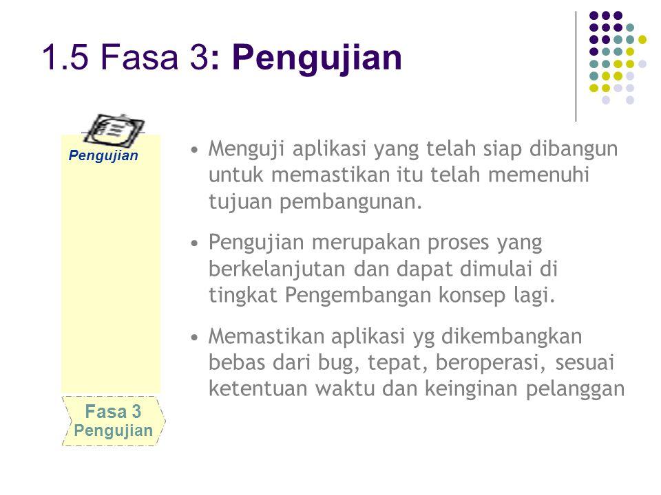 1.5 Fasa 3: Pengujian Pengujian. Menguji aplikasi yang telah siap dibangun untuk memastikan itu telah memenuhi tujuan pembangunan.