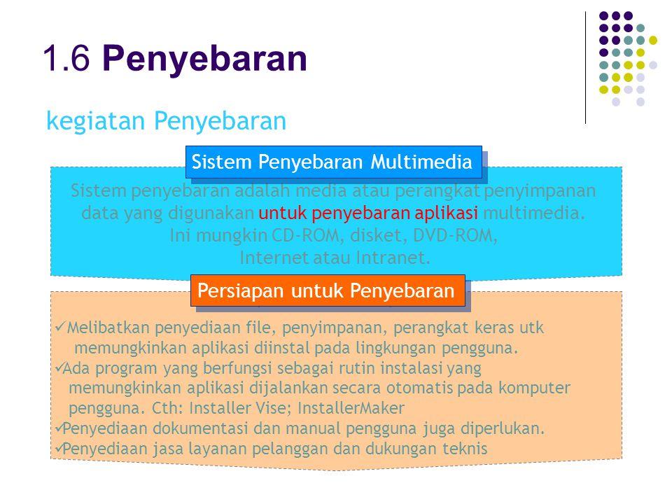 1.6 Penyebaran kegiatan Penyebaran Sistem Penyebaran Multimedia