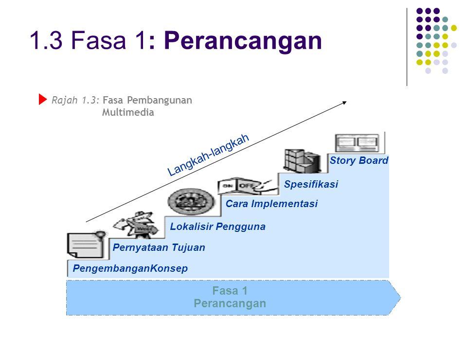 1.3 Fasa 1: Perancangan Langkah-langkah Fasa 1 Perancangan