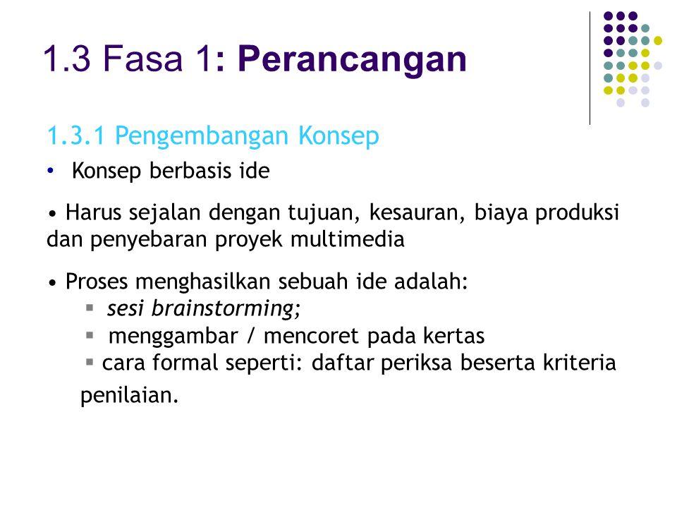 1.3 Fasa 1: Perancangan 1.3.1 Pengembangan Konsep Konsep berbasis ide
