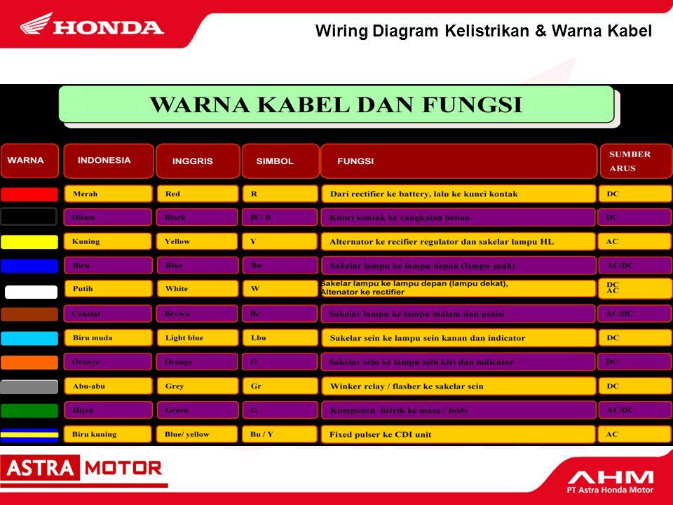 Wiring Diagram Kelistrikan & Warna Kabel