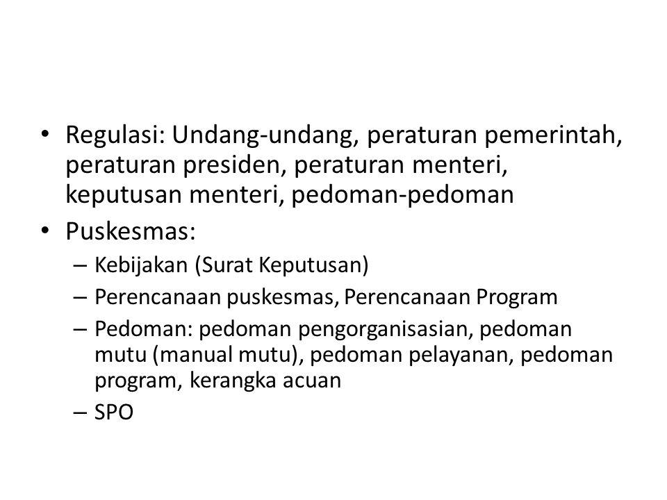 Regulasi: Undang-undang, peraturan pemerintah, peraturan presiden, peraturan menteri, keputusan menteri, pedoman-pedoman