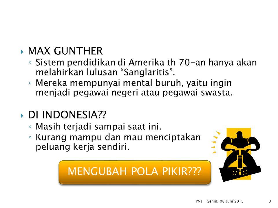 MENGUBAH POLA PIKIR MAX GUNTHER DI INDONESIA