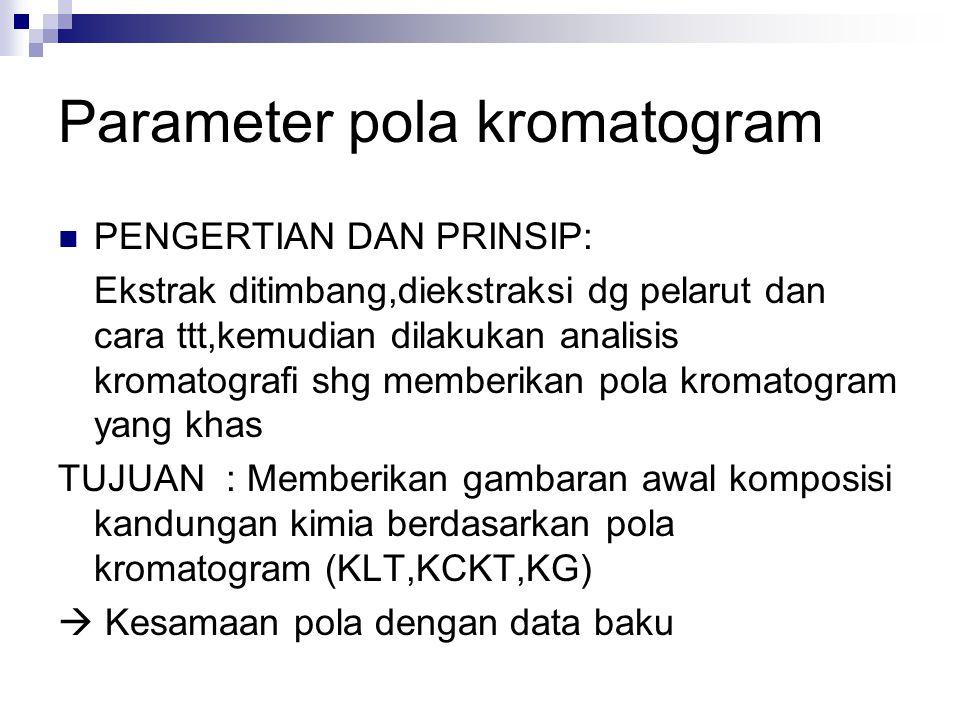 Parameter pola kromatogram