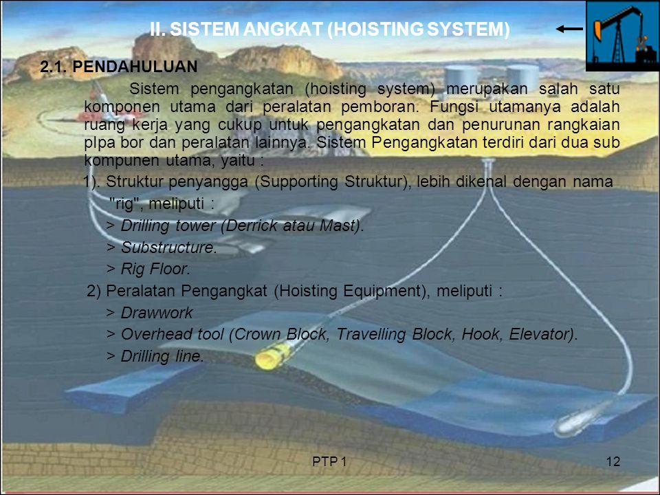 II. SISTEM ANGKAT (HOISTING SYSTEM)