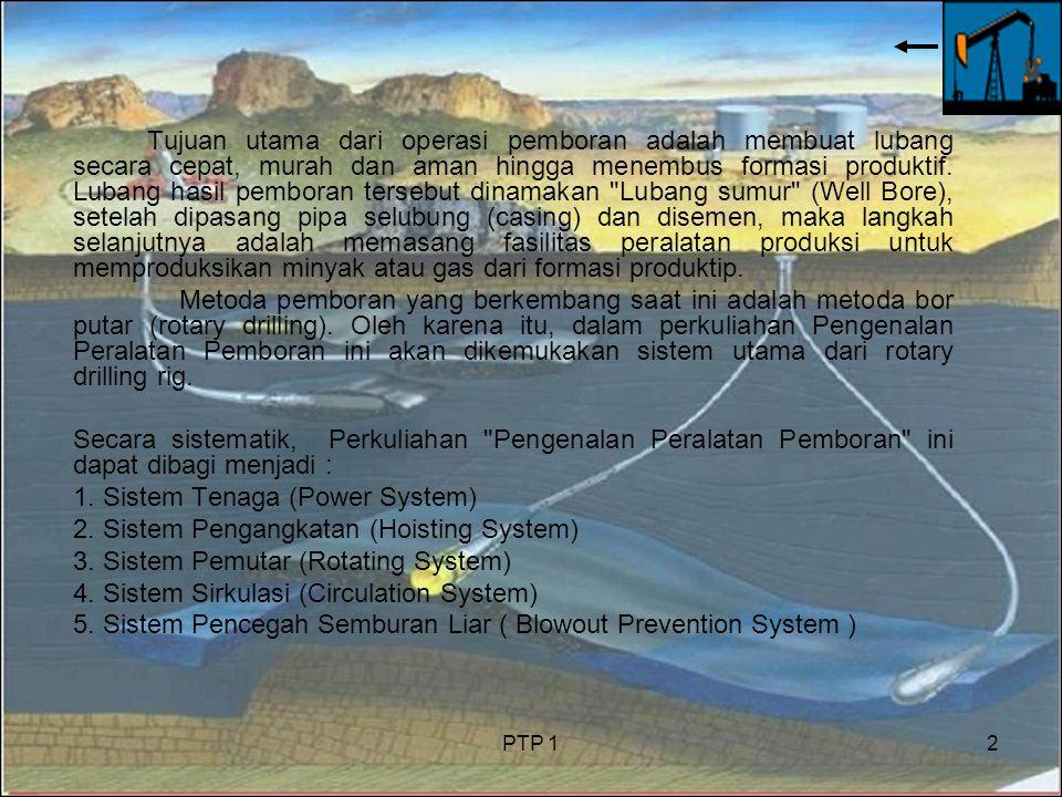1. Sistem Tenaga (Power System)