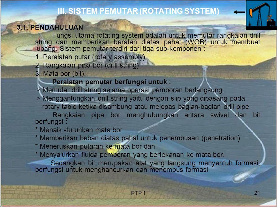 III. SISTEM PEMUTAR (ROTATING SYSTEM)