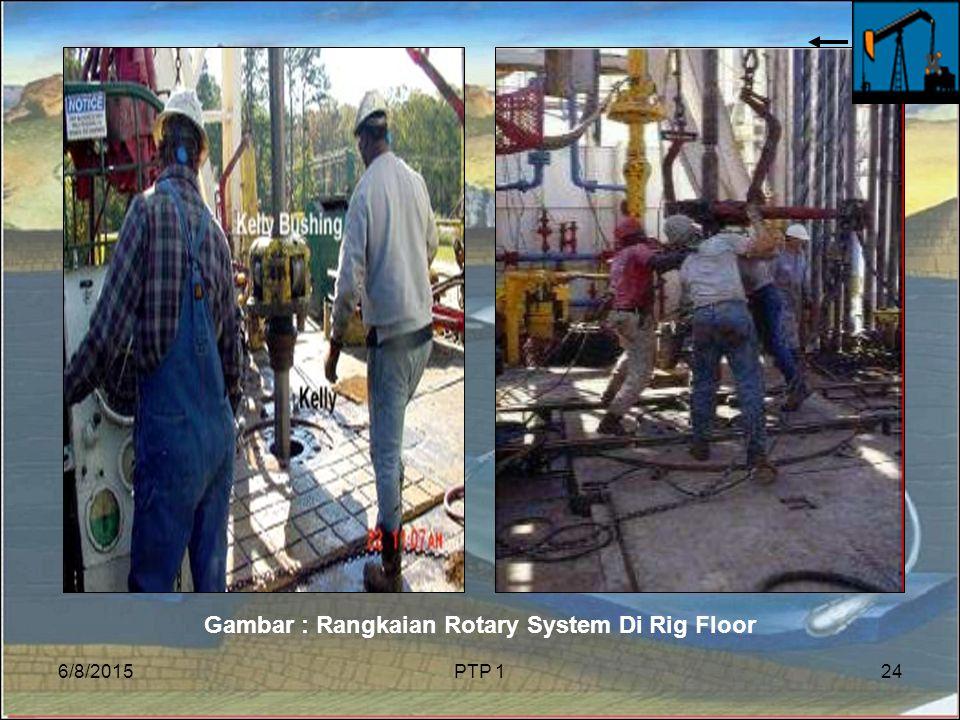 Gambar : Rangkaian Rotary System Di Rig Floor