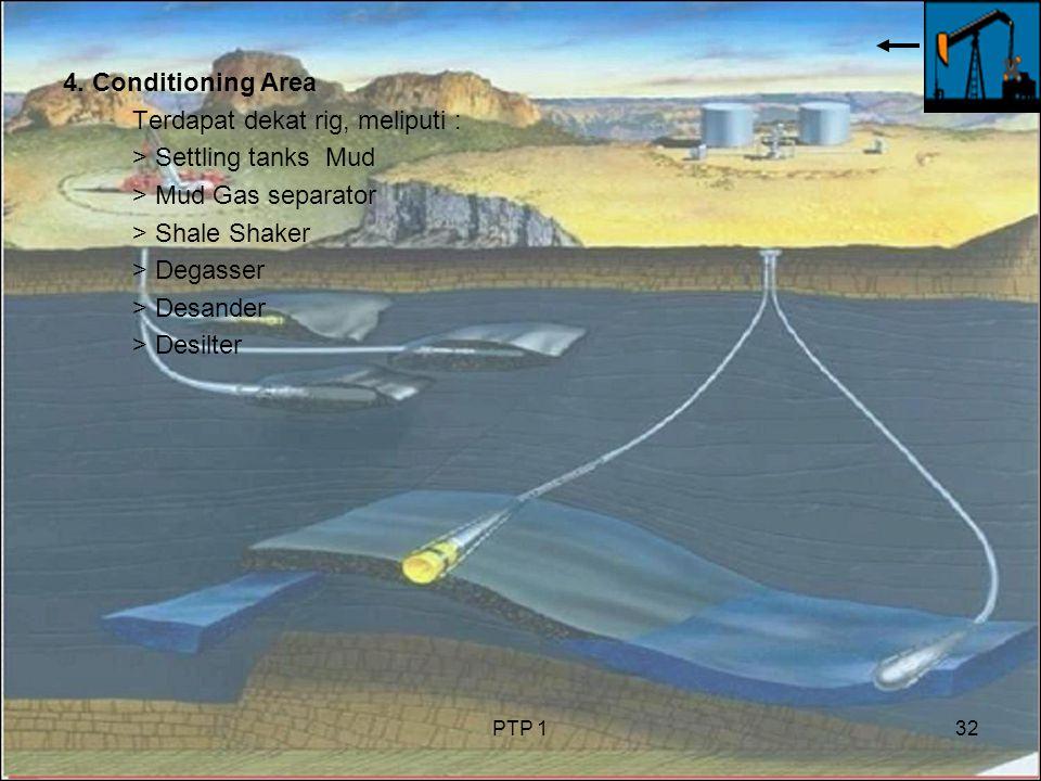 Terdapat dekat rig, meliputi : > Settling tanks Mud