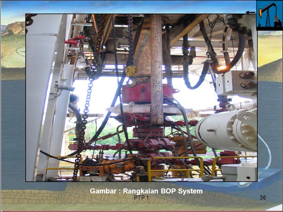 Gambar : Rangkaian BOP System