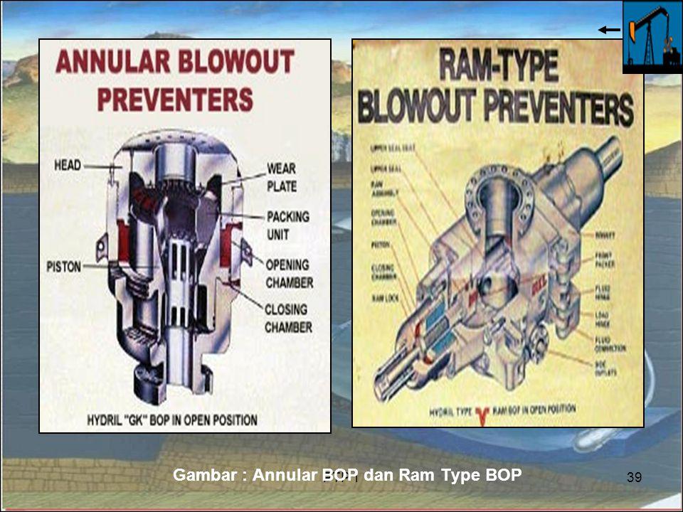 Gambar : Annular BOP dan Ram Type BOP