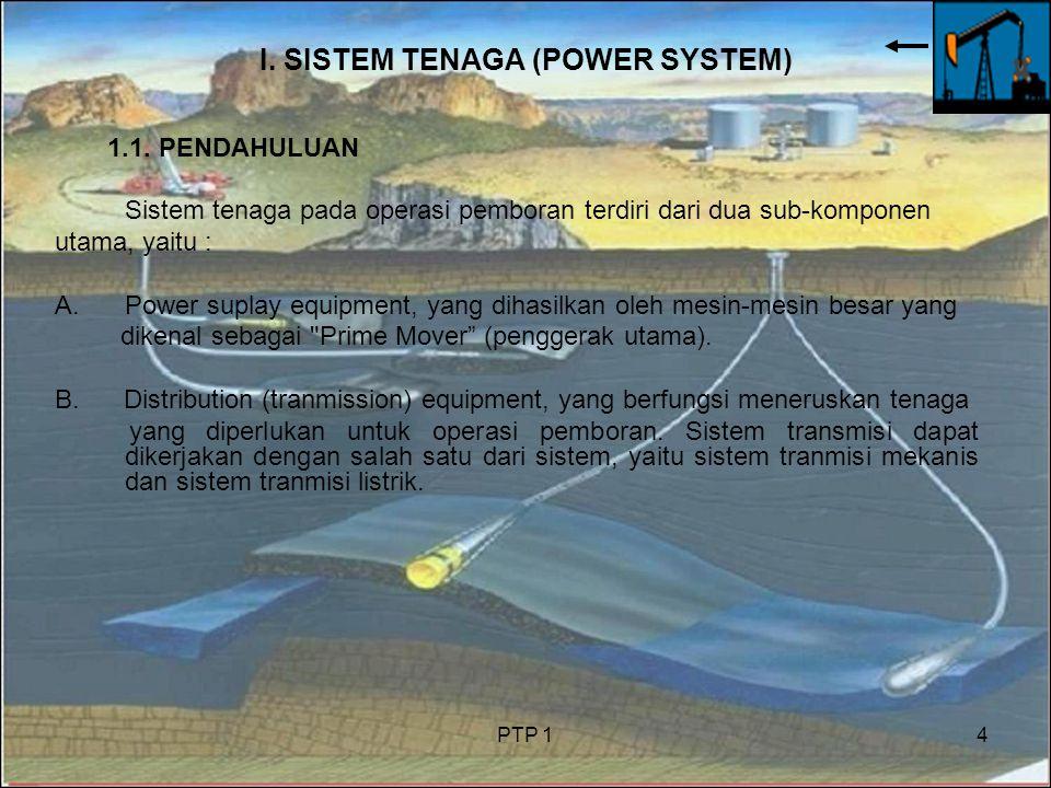I. SISTEM TENAGA (POWER SYSTEM)