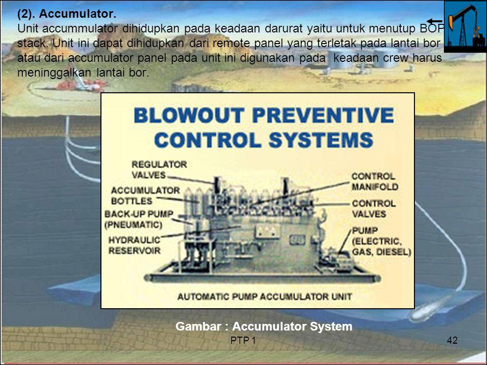 Gambar : Accumulator System