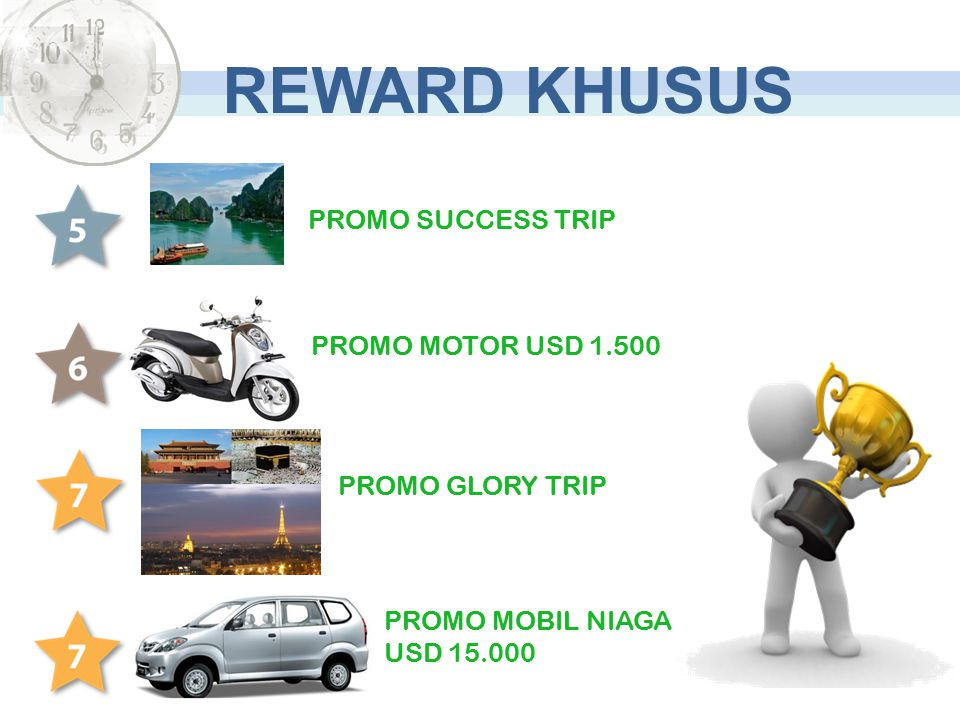 REWARD KHUSUS PROMO SUCCESS TRIP PROMO MOTOR USD 1.500
