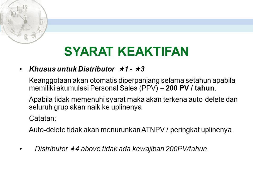 SYARAT KEAKTIFAN Khusus untuk Distributor 1 - 3