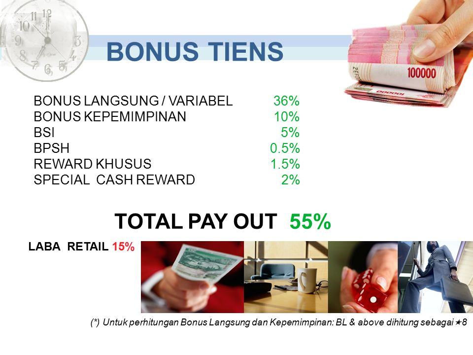 BONUS TIENS TOTAL PAY OUT 55% BONUS LANGSUNG / VARIABEL 36%