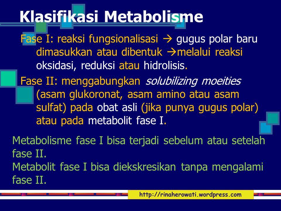 Klasifikasi Metabolisme